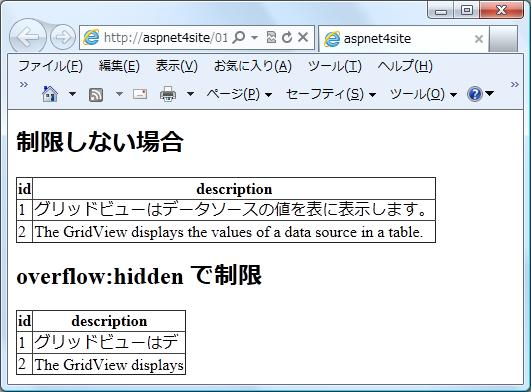 GridView に overflow 適用